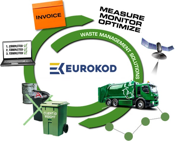 WASTE MANAGEMENT SOLUTIONS.jpg